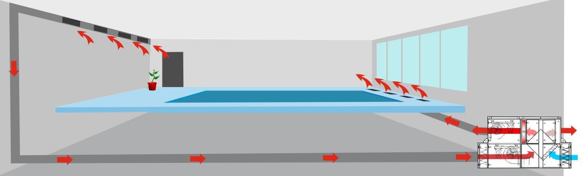 проектирование вентиляции бассейна